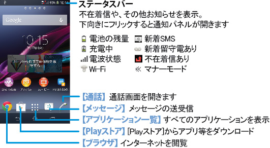 Xperia Mのホーム画面